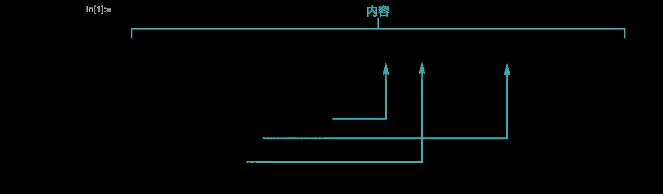 电路 电路图 电子 户型 户型图 平面图 原理图 1342_394